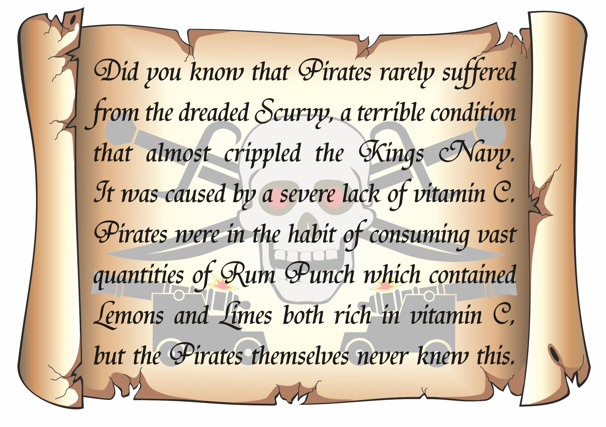Did you know (Scurvy)